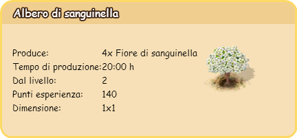 sanguinella.png